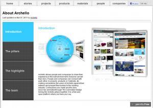 Archello.com
