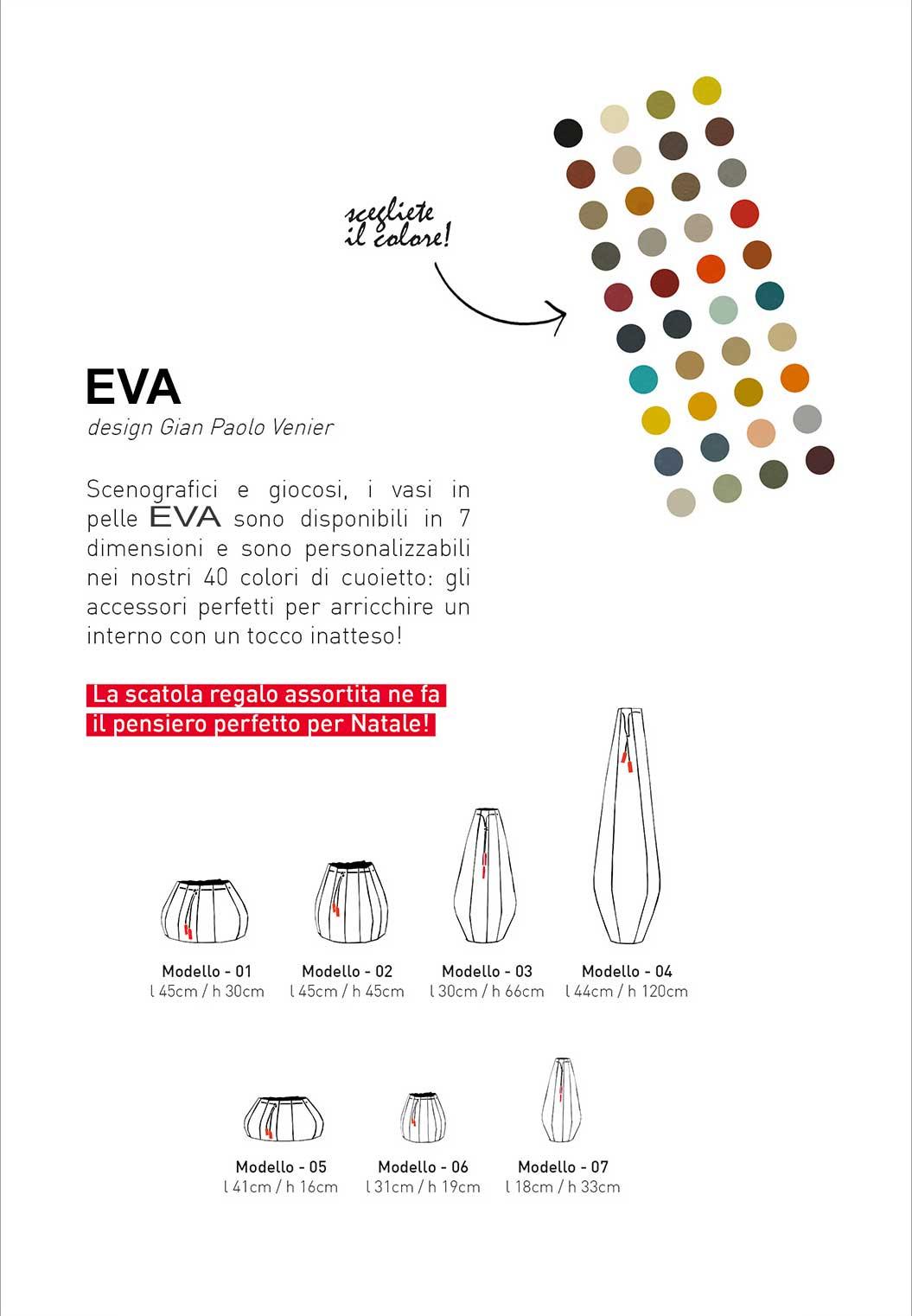 Eva-schema-tecnico-IT
