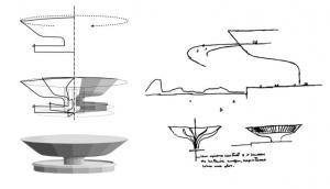 Mac-Niteroi-schema-Oscar-Niemeyer
